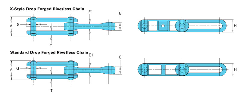Drop Forged Chain : X style and standard drop forged rivetless chains on u s