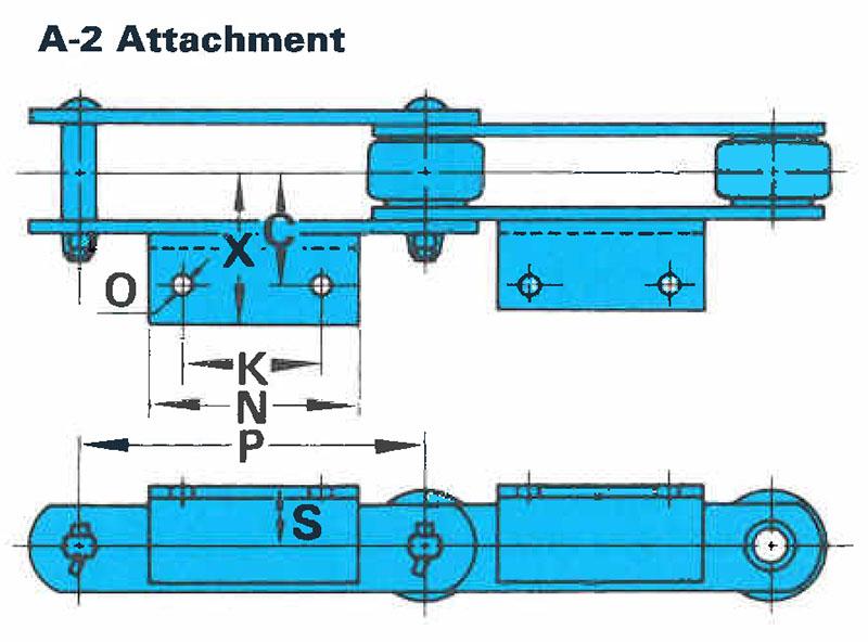 item # rf52600 - a-2 (welded), rf conveyor chain basic ... tsubaki wiring diagram wiring diagram for 1996 club car 48 volt