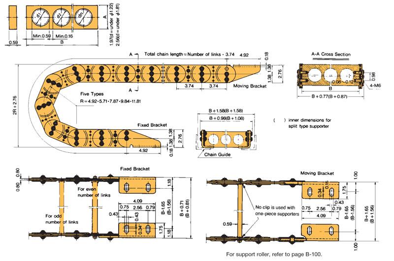 Tk095 Cableveyor On U S Tsubaki Inc