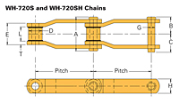 Conveyor Chains-WH-720S