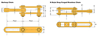 Poultry Processing (Drop Forged Rivetless Chains)