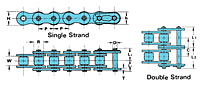 RS Roller Chains-2