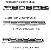 Double Pitch Chains