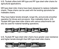 MR Type and RF Type Steel Roller Chains