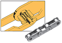 Bearing Bush Double Pitch Chain Series