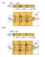 TP Top Chain Linear Movement-2