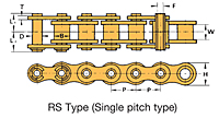 RS Type Hollow Pin Chain-2
