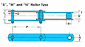 "RF Conveyor Chain Basic Metric Series - ""S"", ""M"", ""N"" type"