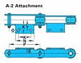 RF Conveyor Chain Basic Metric Series - A-2 Attachment