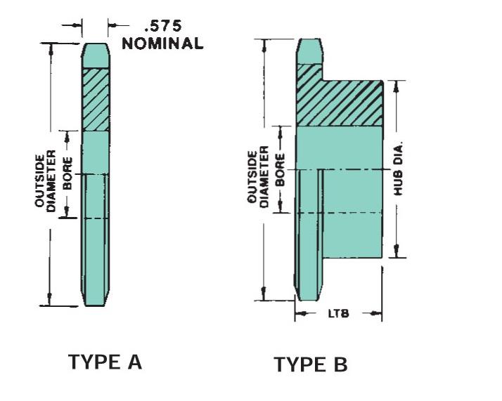Bore Pitch Diagram - Circuit Connection Diagram •
