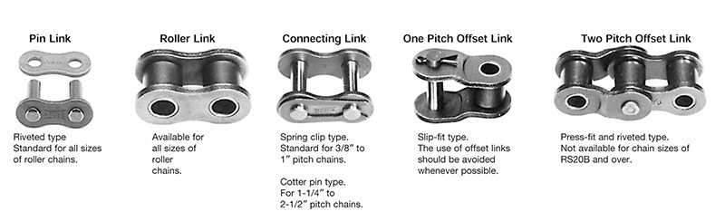 BS/DIN Stainless Steel Chains