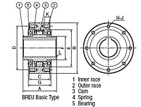 Cam Clutch BREU Series Basic type_2