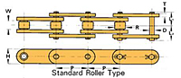 Conveyor Series Standard Roller Type