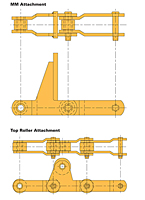 Pusher Attachment Chain