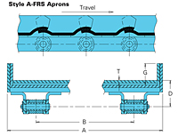 Apron Conveyors - Style A FRS