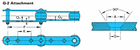 RF Conveyor Chain Basic Metric Series - G-2 Attachment