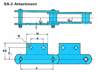 RF Conveyor Chain Basic Metric Series - SA-2 Attachment