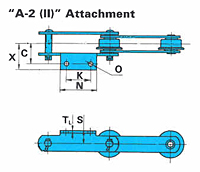 JAC Type Bar Screen Chains - A-2 (II) Attachment