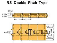 RS Plastic Double Pitch Chain Type