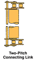 Two-Pitch Connecting Links for Live Tubular Roller Chain