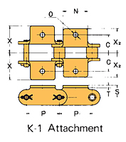 Double Pitch Attachment Chain K-1