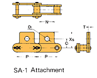 Double Pitch Attachment Chain SA-1