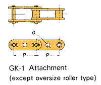 Double Pitch Attachment Chain GK-1