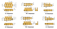 BS/DIN Chain Attachment Series