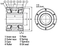 Cam Clutch BS Series BS30 - BS50_2