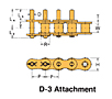 BS/DIN Chain Attachment Series D-3