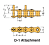 BS/DIN Chain Attachment Series D-1
